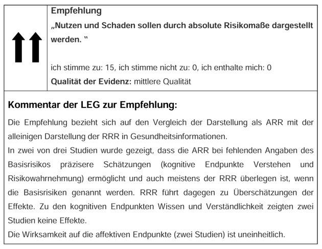 Empfehlung_Darstellung-von-Haeufigkeiten-2