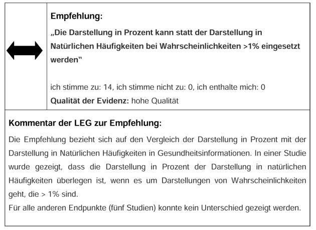 Empfehlung_Darstellung-von-Haeufigkeiten-3