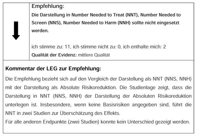 Empfehlung_Darstellung-von-Haeufigkeiten-4