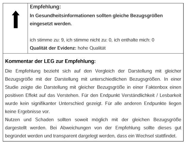 Empfehlung_Darstellung-von-Haeufigkeiten-5