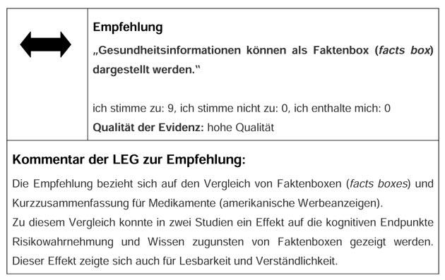 Empfehlung_Formate-2