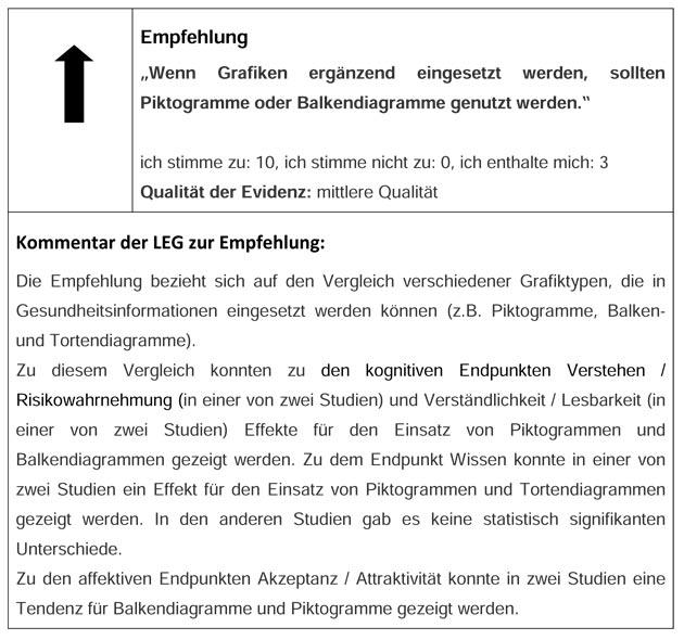 Empfehlung_Grafiken-2