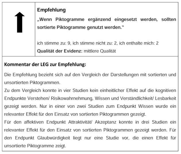 Empfehlung_Grafiken-3