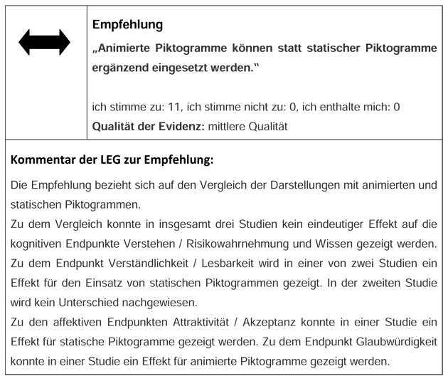 Empfehlung_Grafiken-4
