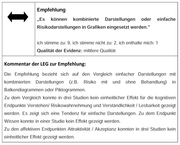 Empfehlung_Grafiken-6