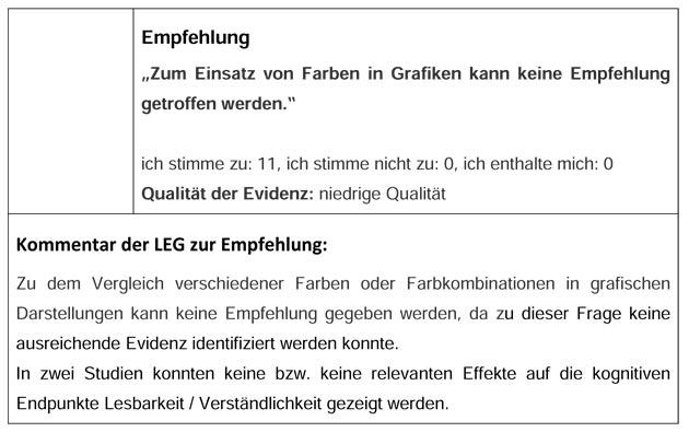 Empfehlung_Grafiken-7